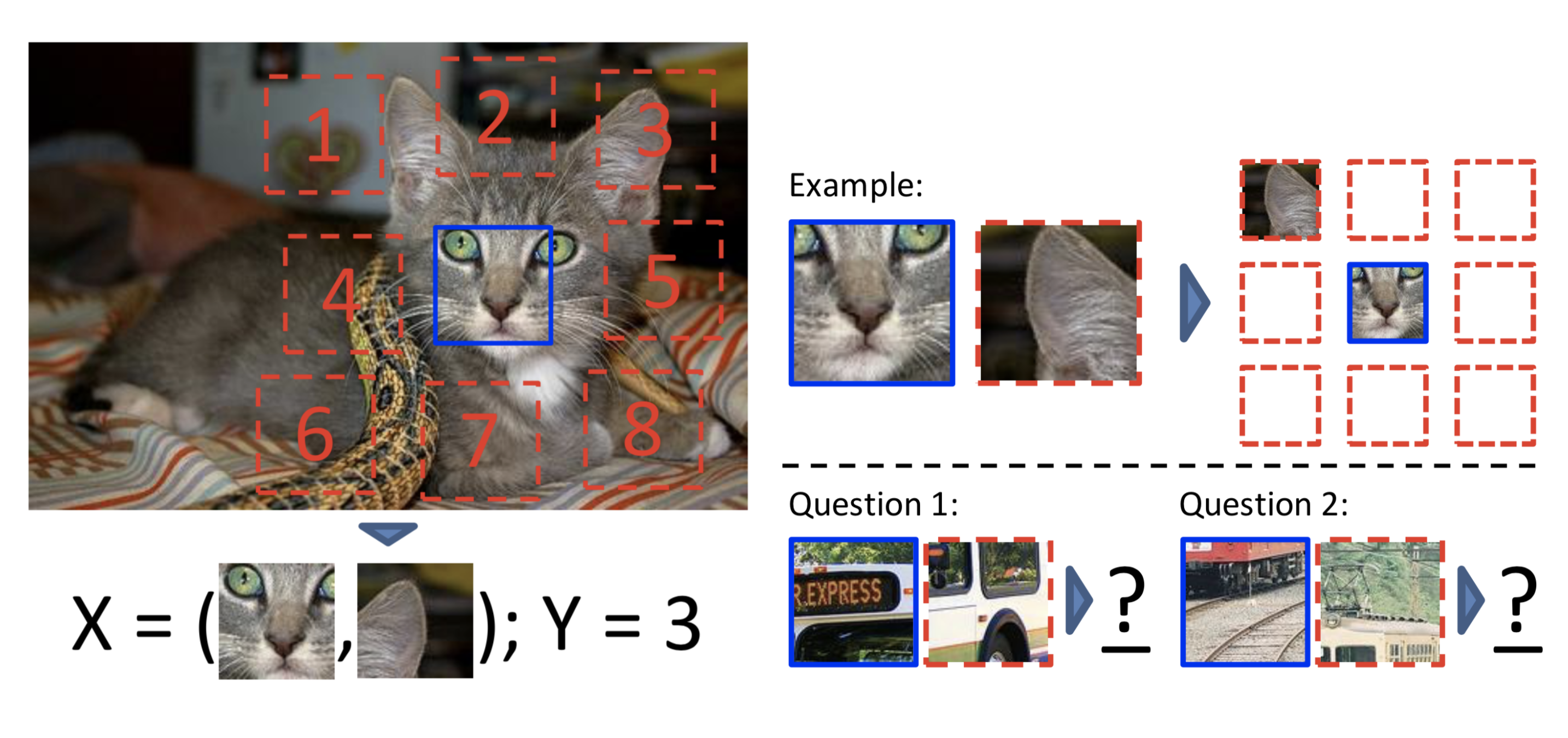 Self-supervised learning by context